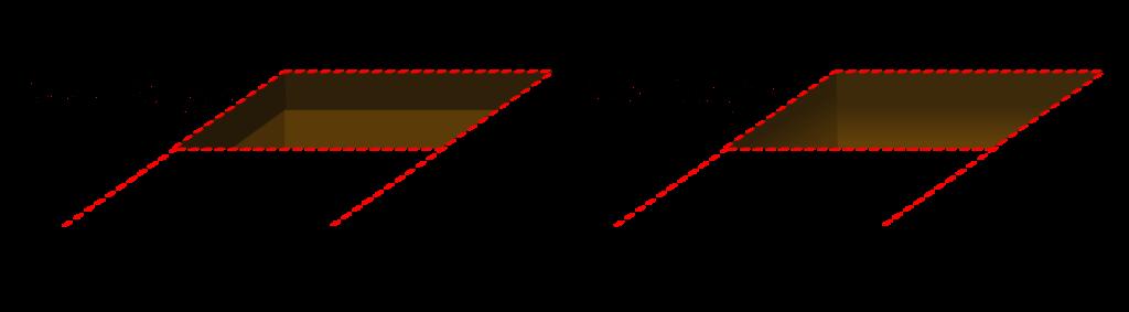 MP4 Objet4 Évaluer le type de fonctionnement de son sol