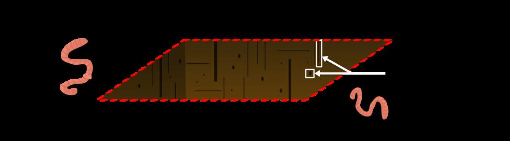 MP4 Objet8 Évaluer le type de fonctionnement de son sol