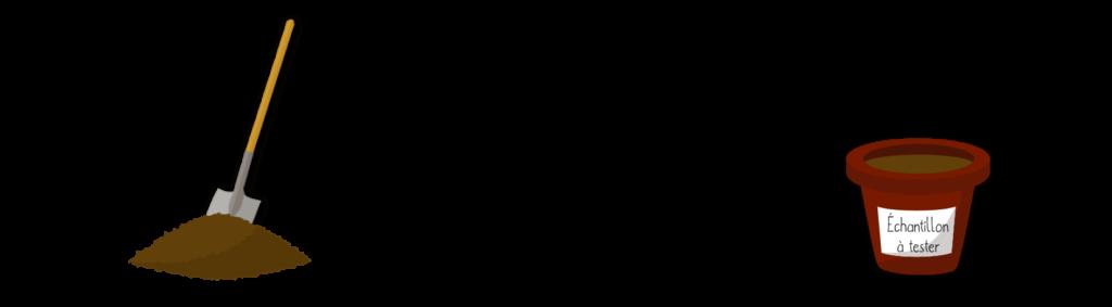 MP5Objet14 Évaluer la salinité de son sol