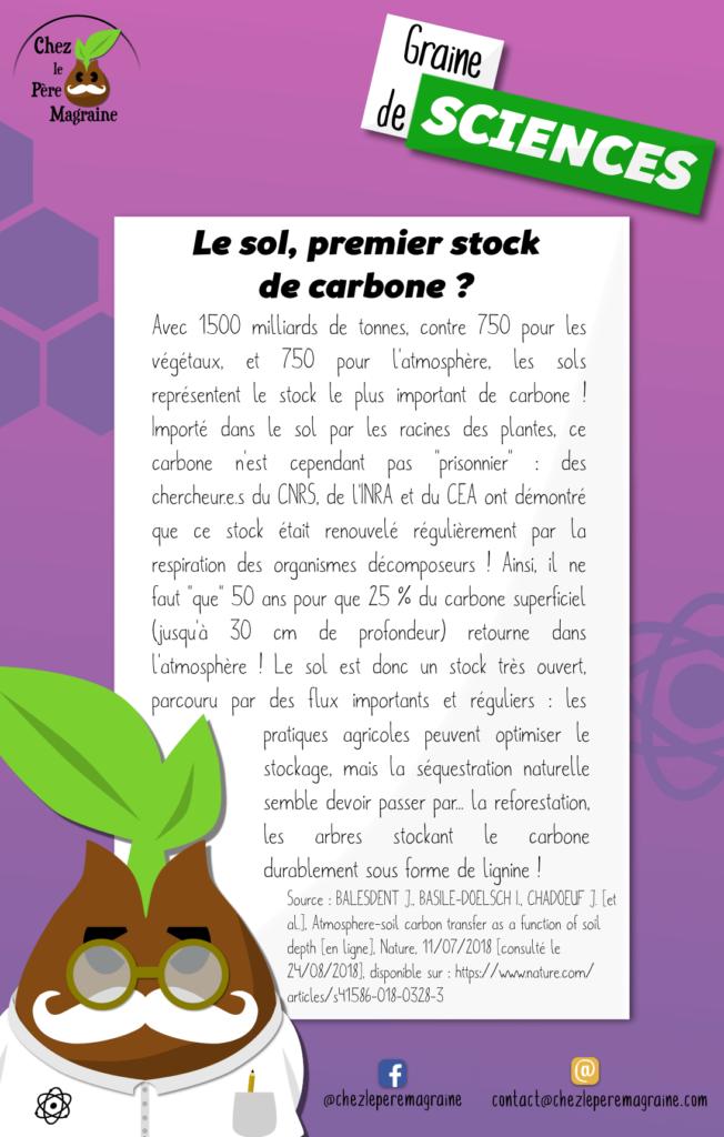 Graine de Sciences 22 Le sol, premier stock de carbone
