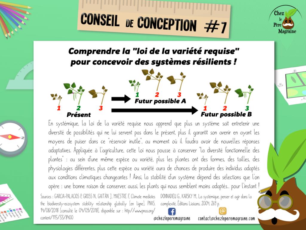 Conseil de conception 7 - La loi de la variété requise