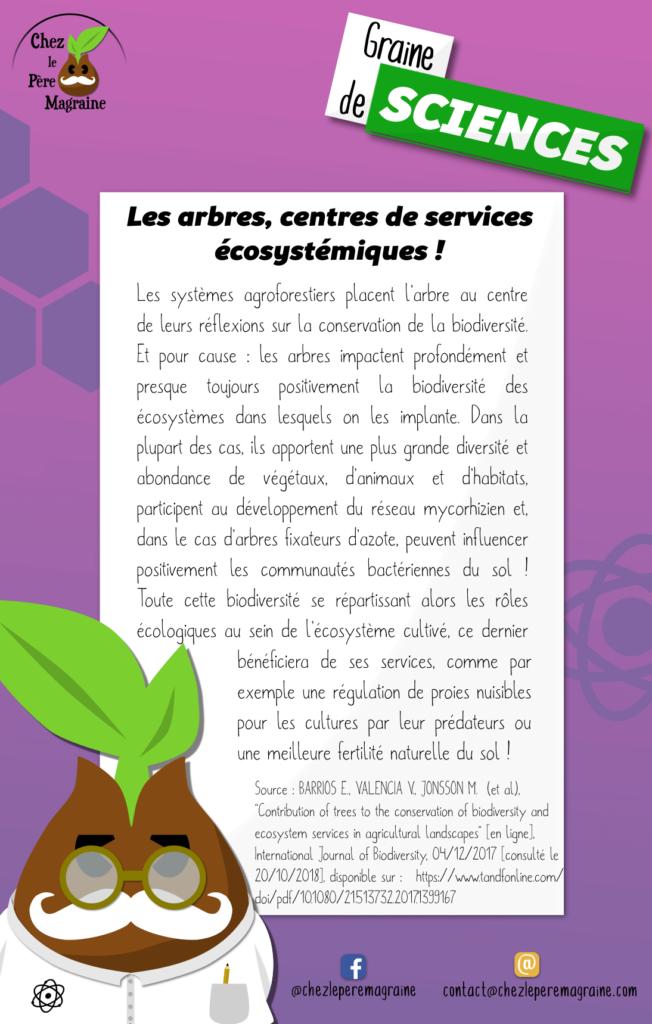 Graine de Sciences 25 Arbres, centres services écosystémiques