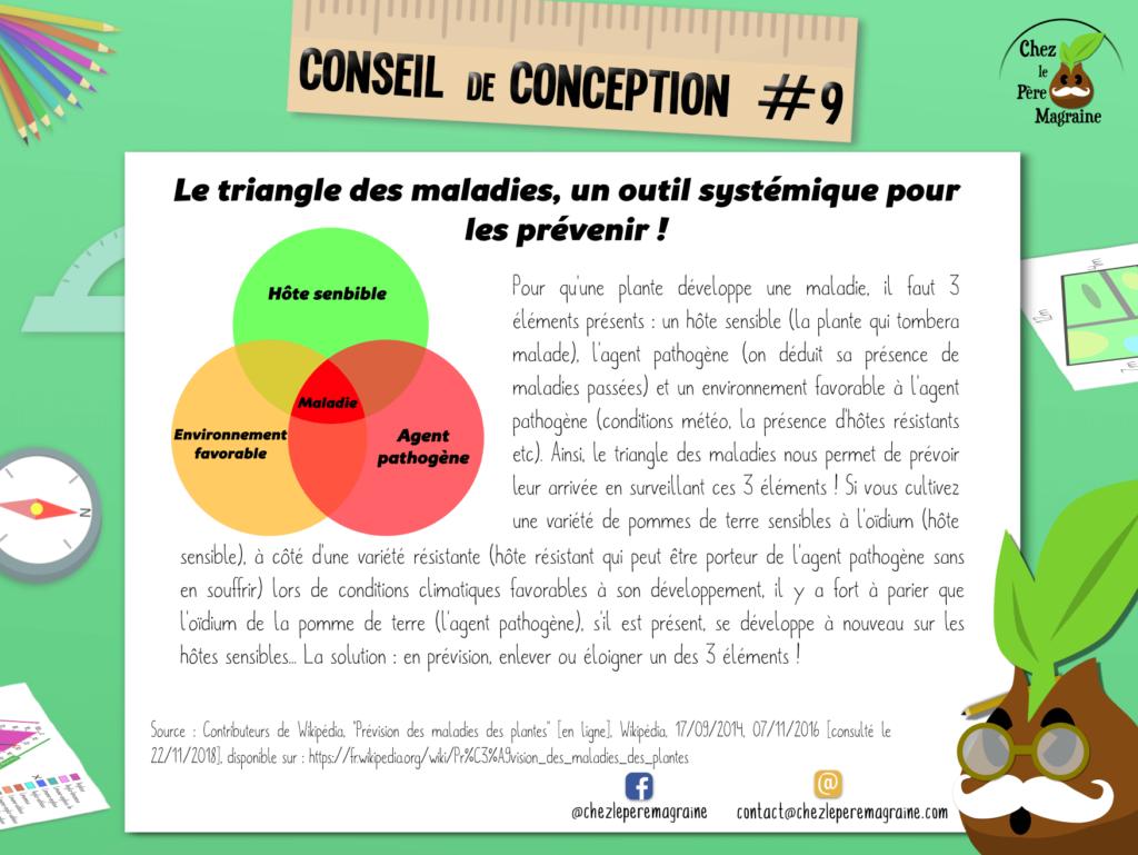 Conseil de conception 9 - Le triangle des maladies