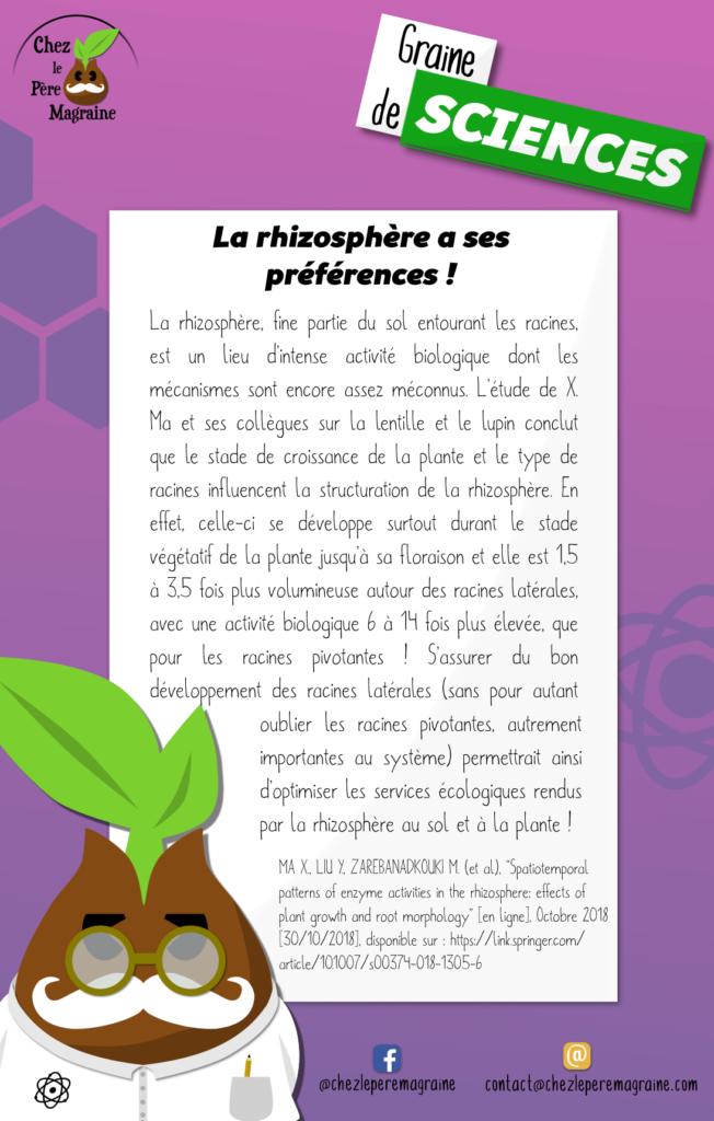 Graine de Sciences 27 La rhizosphère a ses préférences